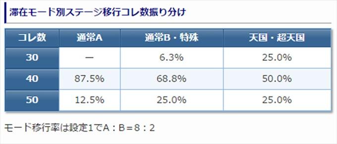 稼働日記No45.46グラフ001_R