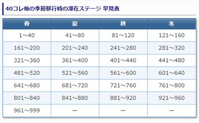 稼働日記No45.46グラフ002_R