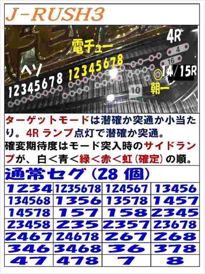 J-RUSH3通常セグ
