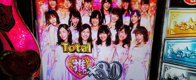 AKB48勝利の女神推しポイント