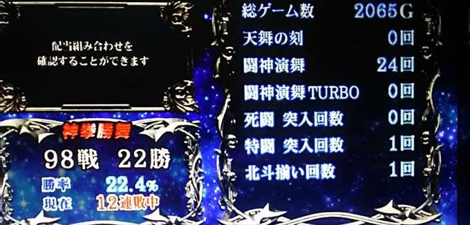 北斗の拳修羅の国篇連敗数