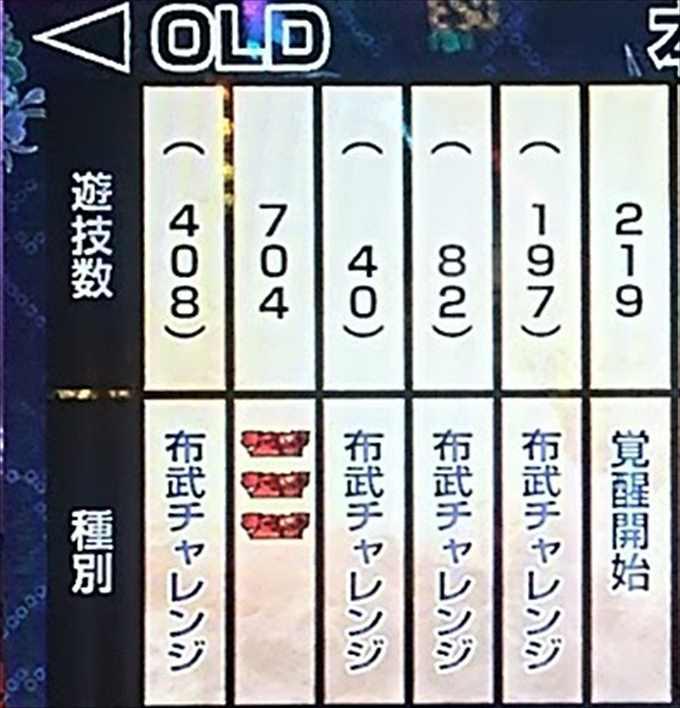 天下布武3メニュー画面